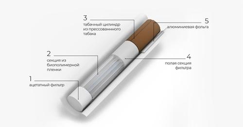 сигарета для стиков купить